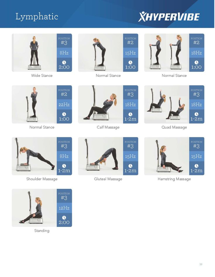 Lymphedema Exercises Pictures to Pin on Pinterest - PinsDaddy