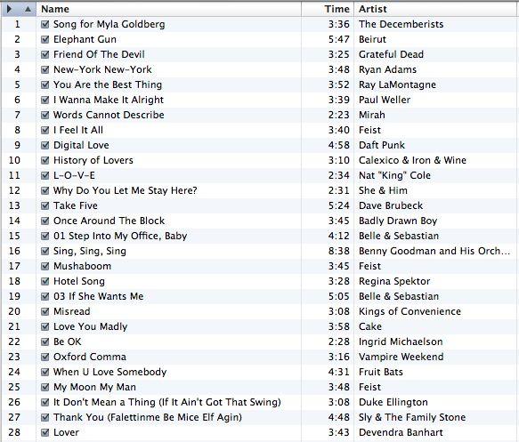 Wedding Music Playlist: Wedding Playlists (Indie)