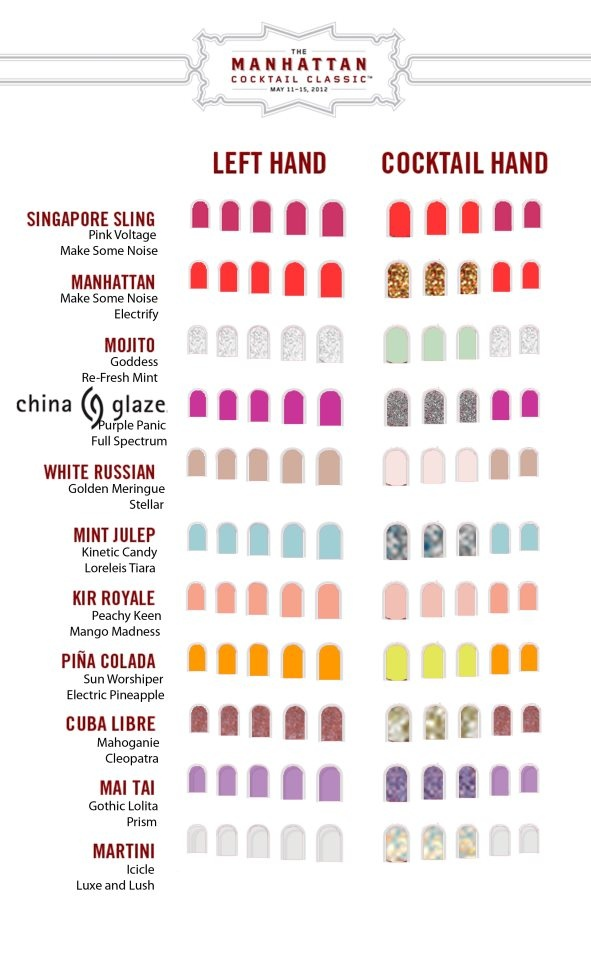 rebecca likes nails: China Glaze Cocktail Mani!