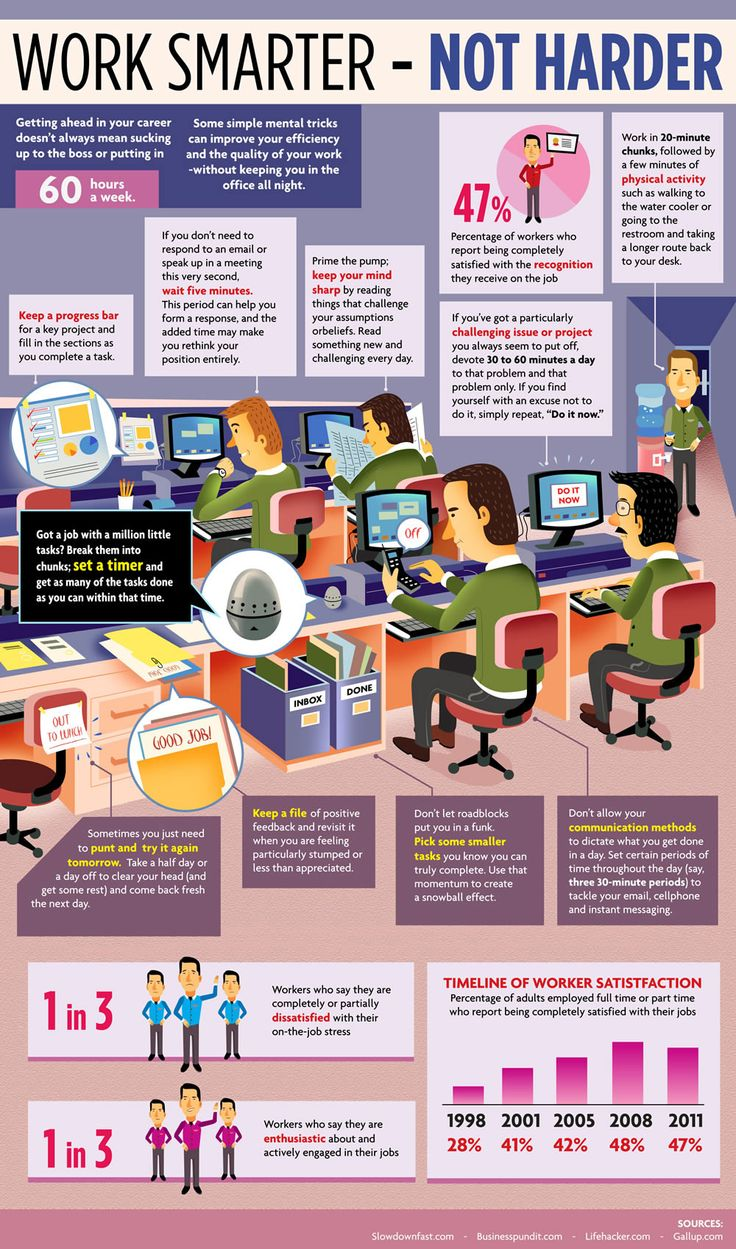 Work Smarter, Not Harder #infographic #work #efficiency #workplace