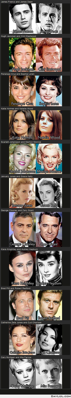 Classic movie stars lookalikes