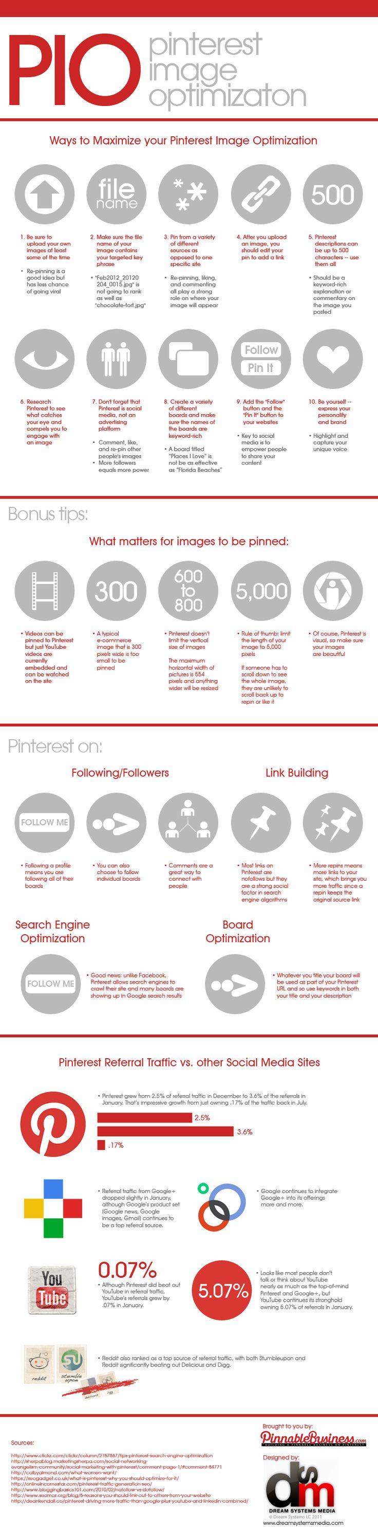 #Pinterest Optimization