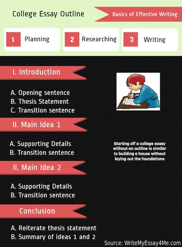 easiest thing to go to college for toefl essay format