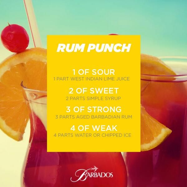 Barbados Rum Punch | Places I've traveled to | Pinterest