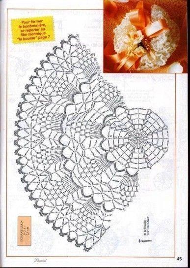Modelo de patrón de ganchillo