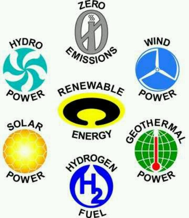 All of the above. | Renewable Energies | Pinterest