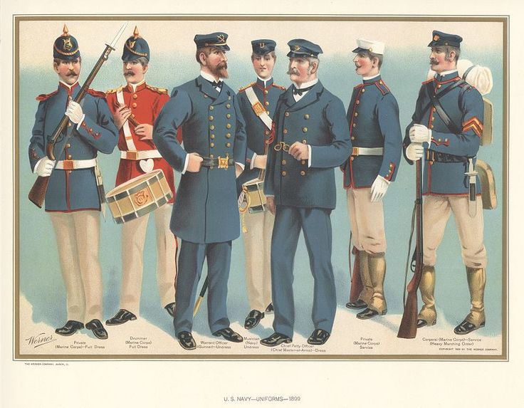 Navy Uniforms History | ... : United States Navy, Uniforms in ...