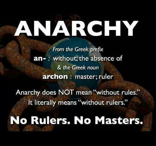 Definition of 'anarchism'