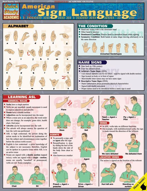 Sign Language university gide