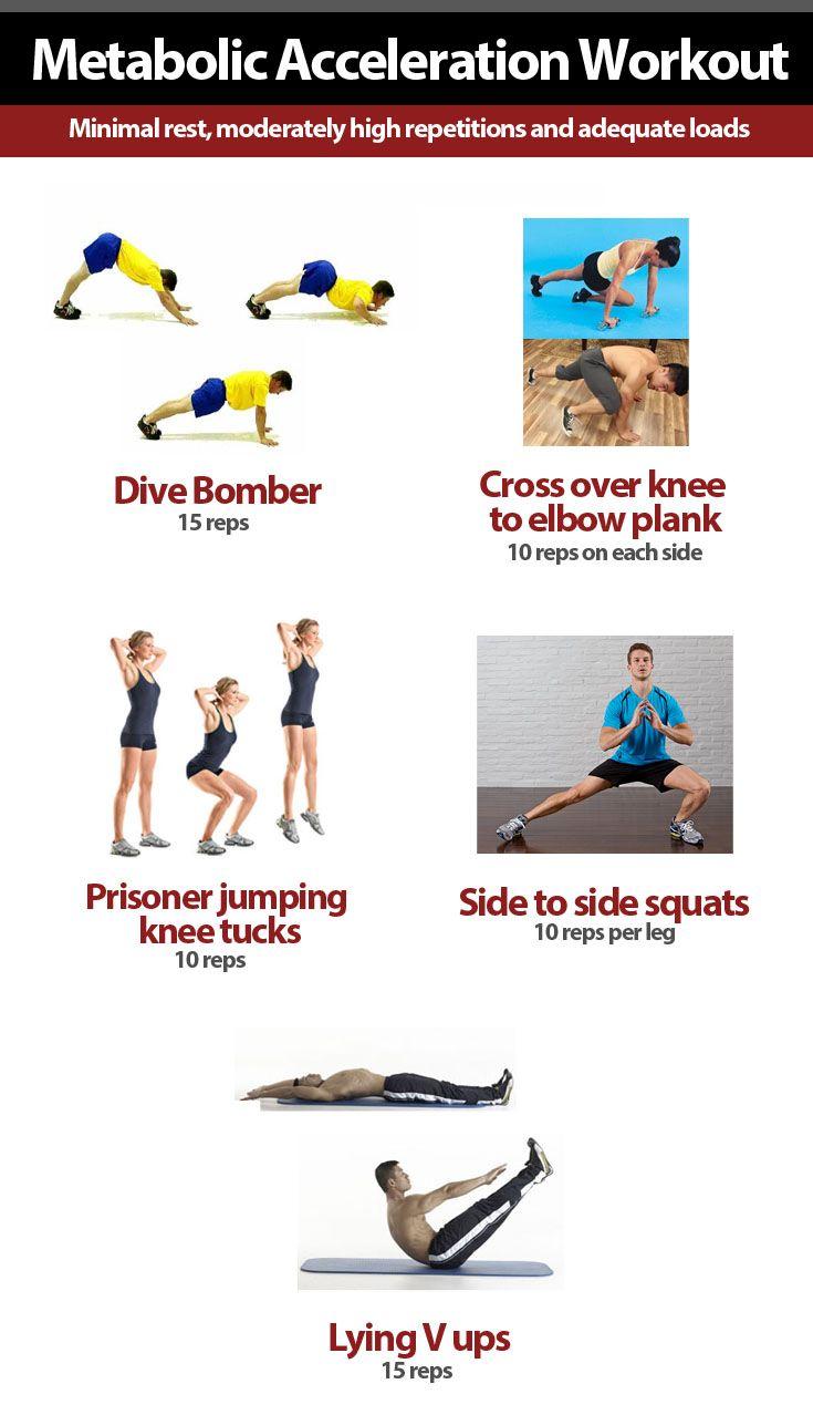 Circuit Training News Metabolic Exercises No Equipment Images