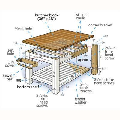 This handsome and durable DIY kitchen island prep station is simple to build out of standard lumber or easy to find through kitchen retailers. | Illustration: Gregory Nemec | thisoldhouse.com