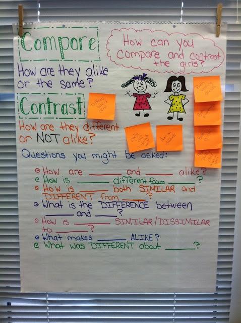 ideas for compare contrast essay