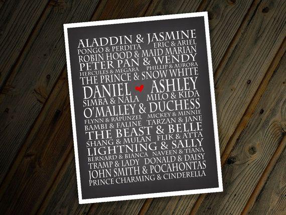 valentine sweet names