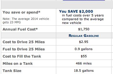 gas mileage for hyundai sonata 2006