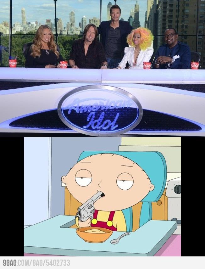 My reaction to American idol season 12 panel