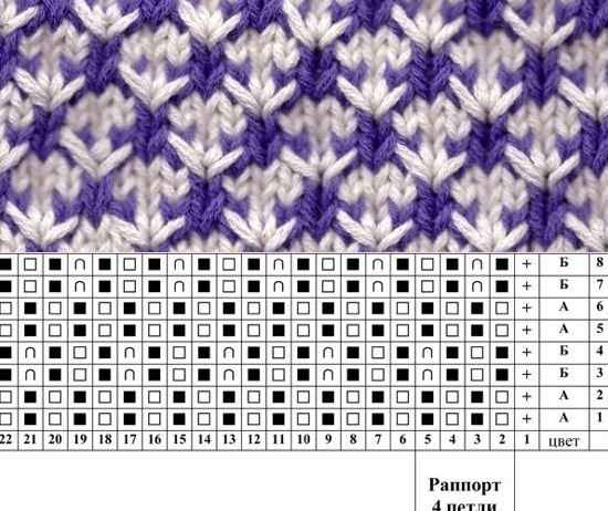 Вязание из двух цветов спицами