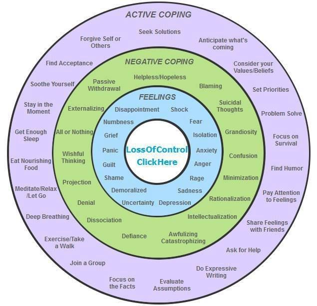 dbt coping skills for sex workers
