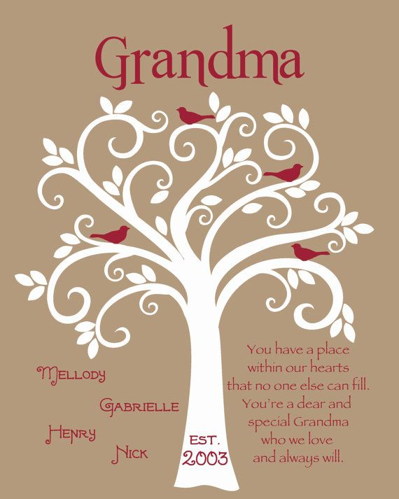 Grandma gift family tree personalized gift for for Family tree gifts personalized