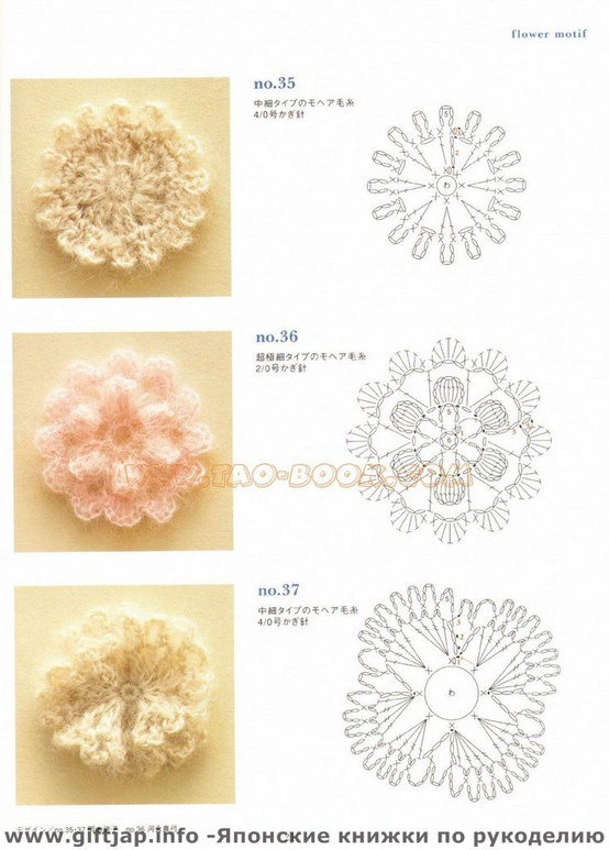 crochet patterns I love DIY Pinterest