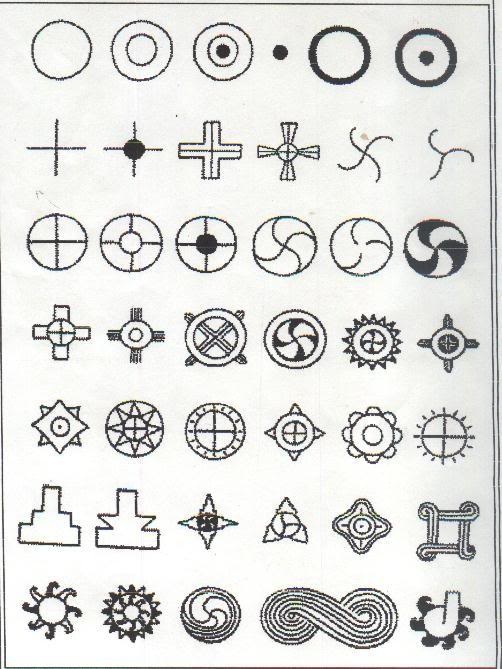 Native American Symbols And Meanings Crazywidowfo