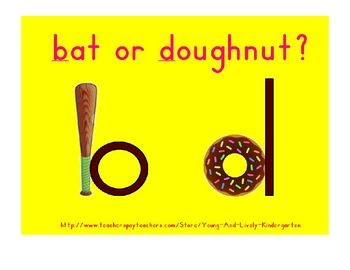 Free! Use these 2 poster/signs to help students'with b and d confusion