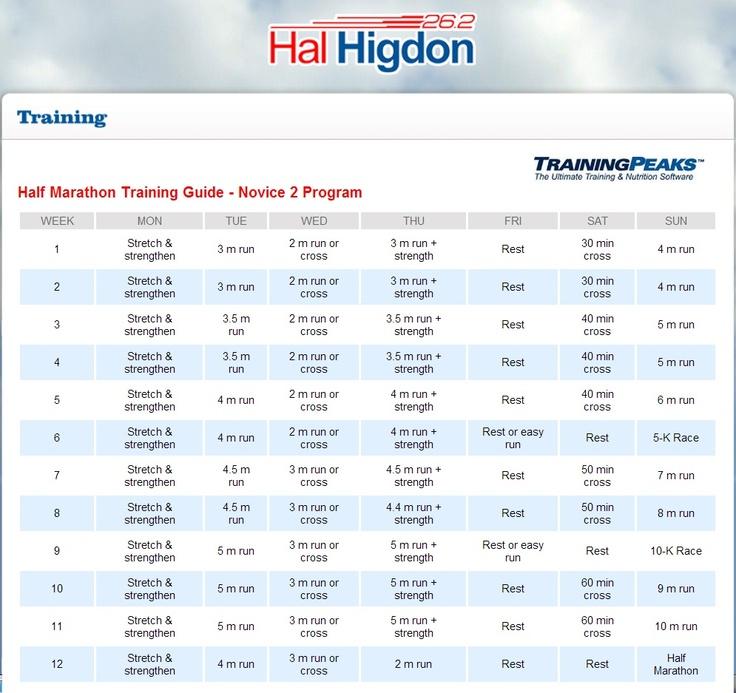 ... Higdon's Novice Half Marathon training schedule | Training | Pinterest