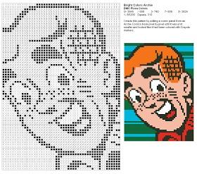 Archie Cross Net Worth
