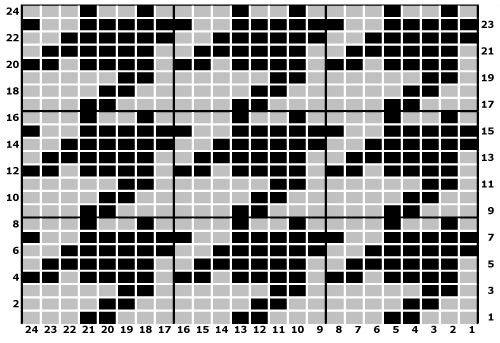 houndstooth knitting pattern Charts Pinterest