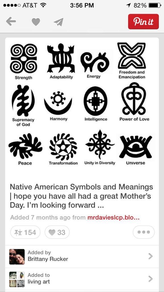 Indian Protection Symbols | www.imgkid.com - The Image Kid ...