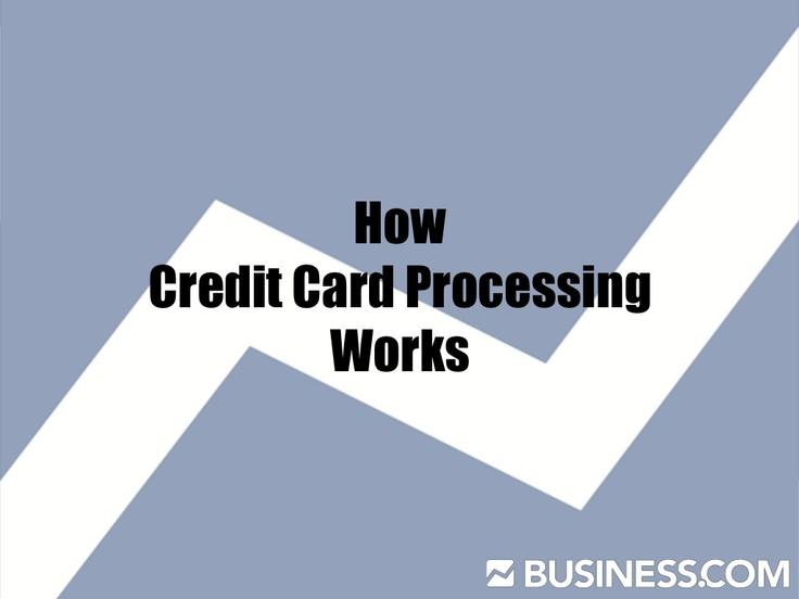 Credit card customer service icici
