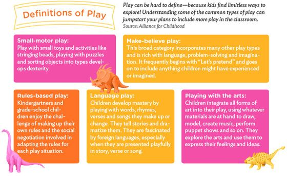 how to support child initiated play and learning