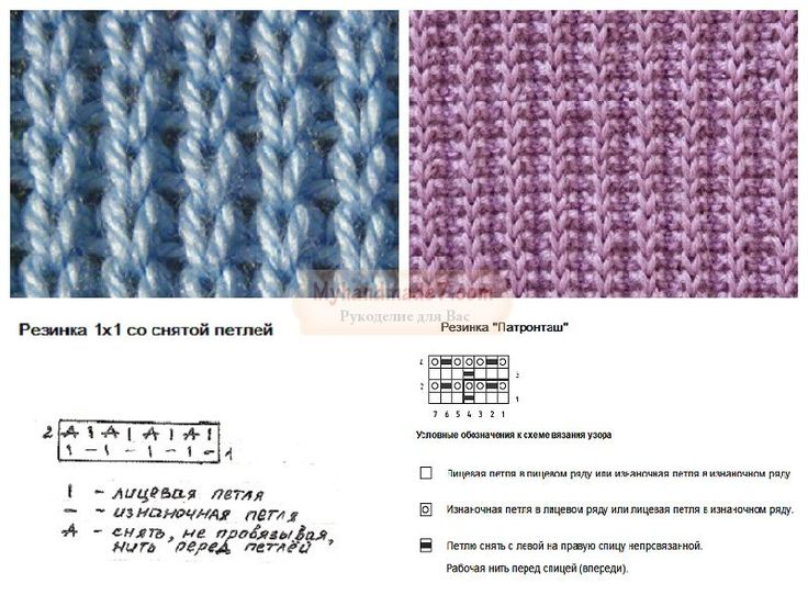 Схемы для вязания английской резинки