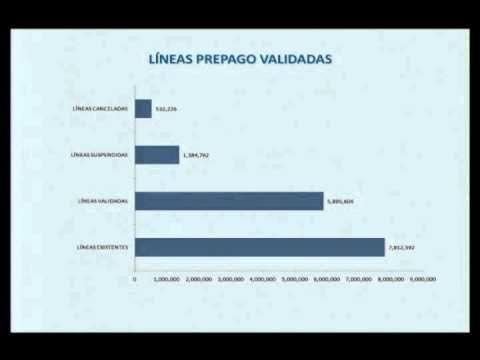 lineas prepago: