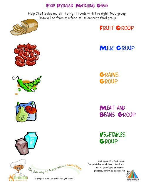 ... activities and worksheets about nutrition and the five food groups