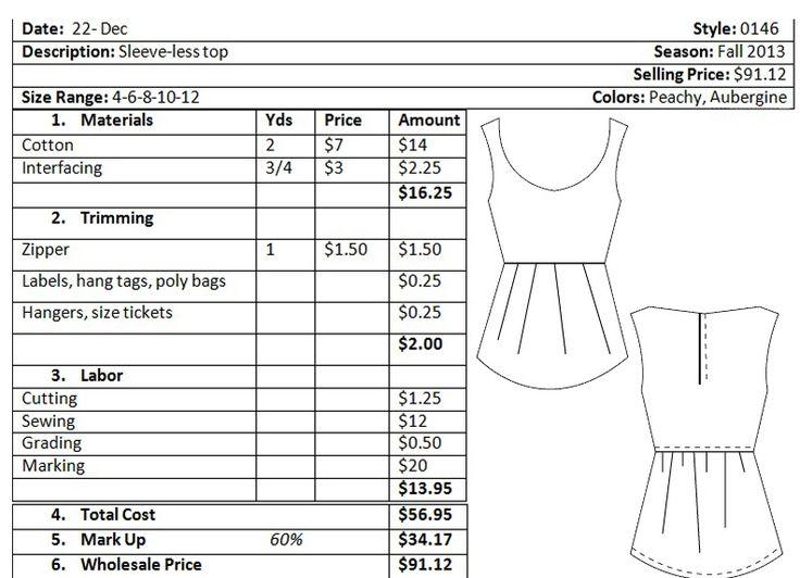 budgeting sheet template