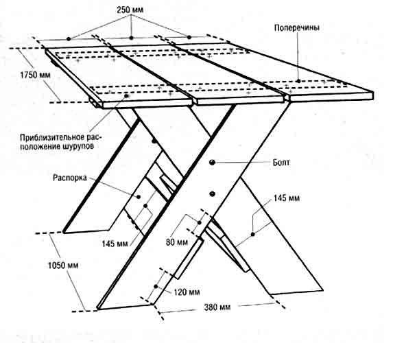Как сделать дачный стол своими руками чертежи 100