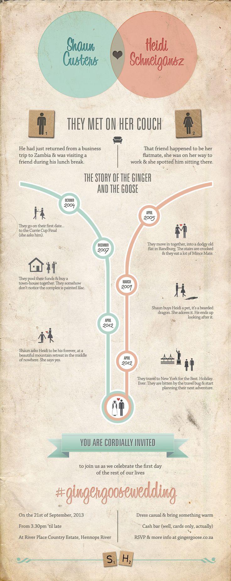 Infographic wedding invitation