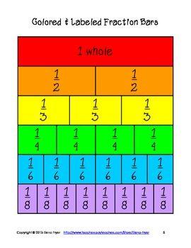 Blank Fraction Bars 2) Colored Fraction Bars 3) Labeled Fraction Bars ...