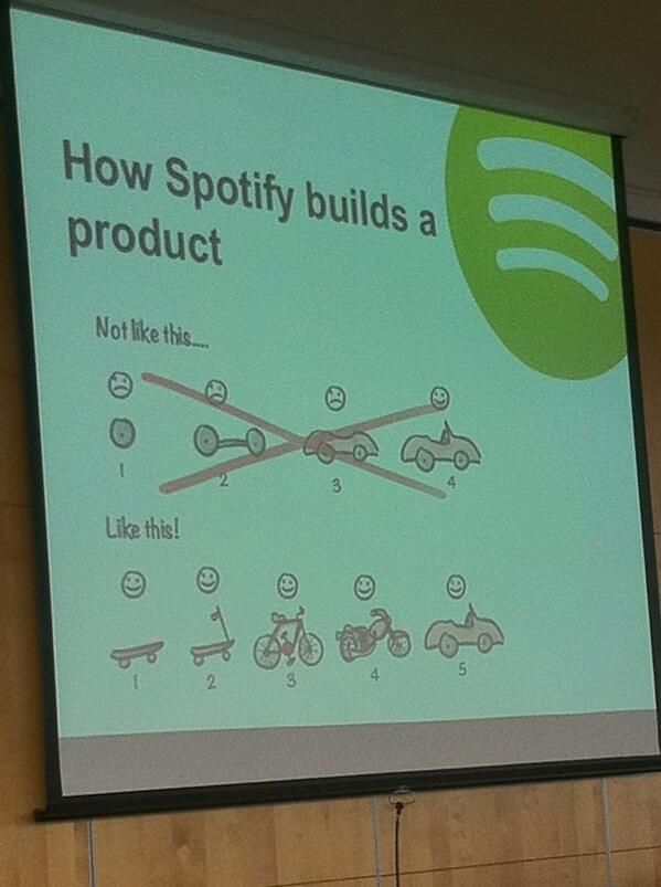 Spotify Product Design