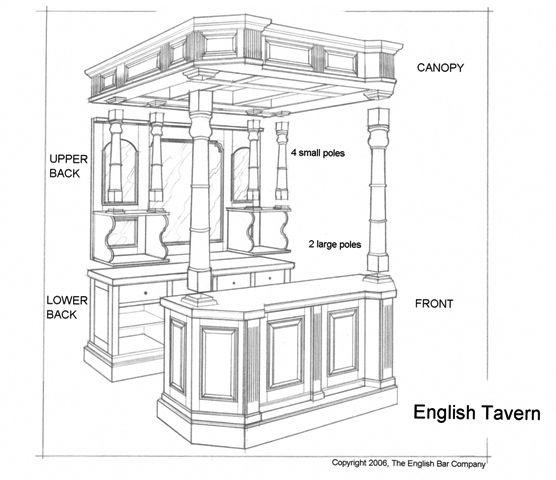 Canopy Bar Dimensions Basement Design Ideas Pinterest