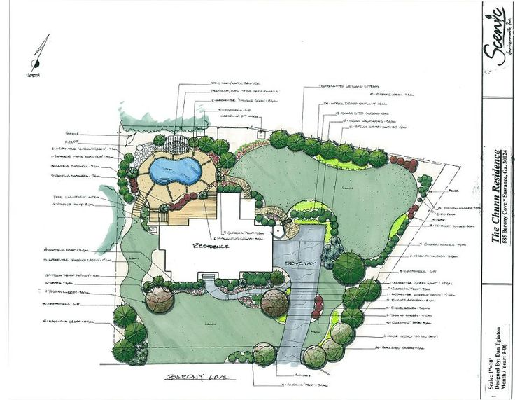 Pin By Tadzhikista Poleon Dantes On Residential Landscaping Plans P