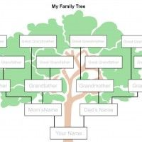 ... Family Tree Template to write in their family back to their great