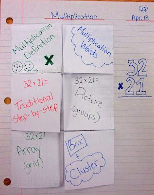Foldables for math