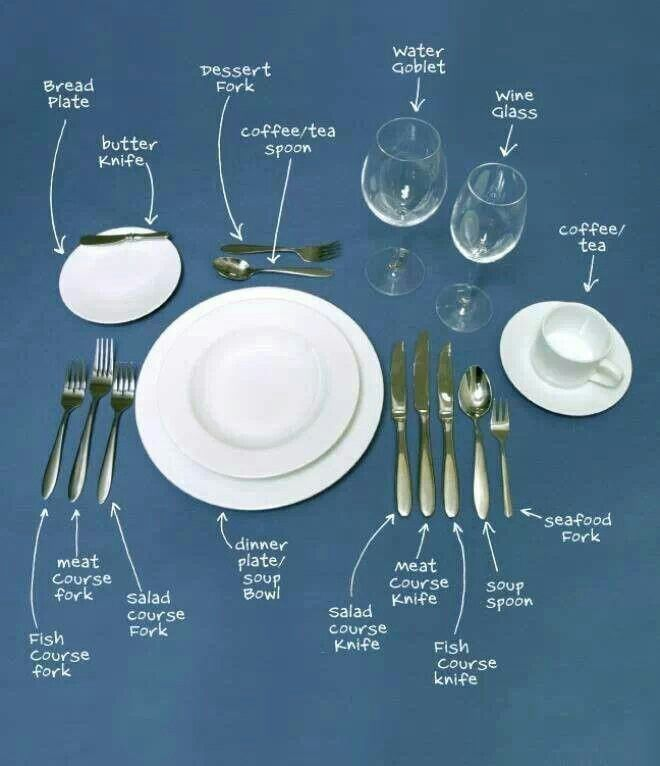 How To Set A Table Properly Entrancing With How to Place a Table Setting Photos