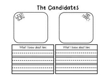 Election Candidates 2012 worksheet | iTEACH | Pinterest