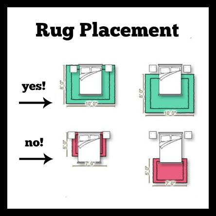 Pin by natasha norman on building our home together for Rug placement under bed