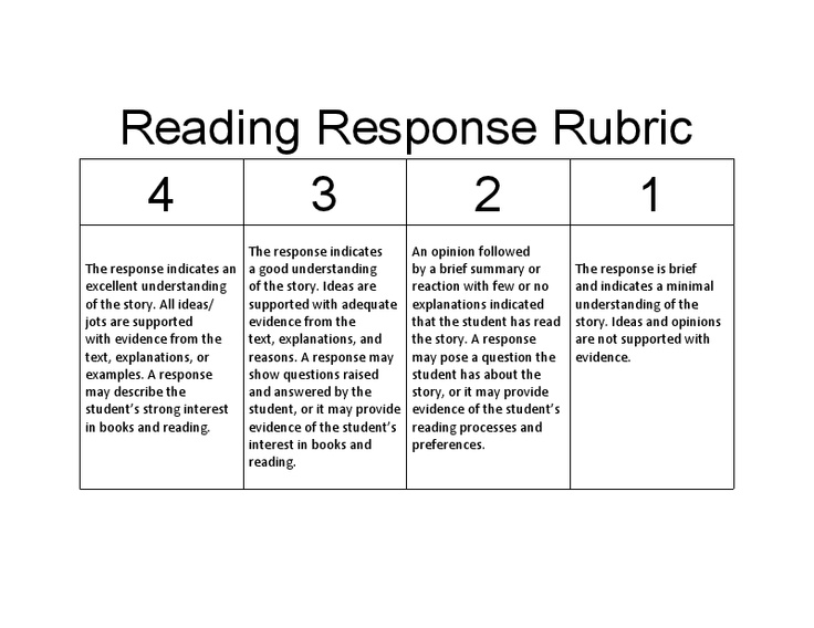 rubric for response essay