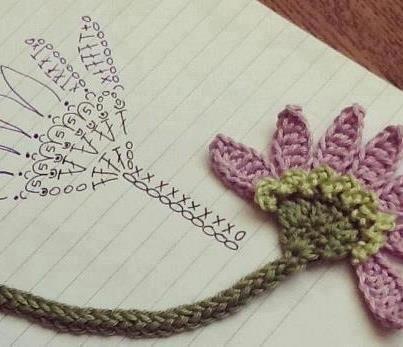 CROCHETED FLOWER PATTERN PIN   CROCHET PATTERNS