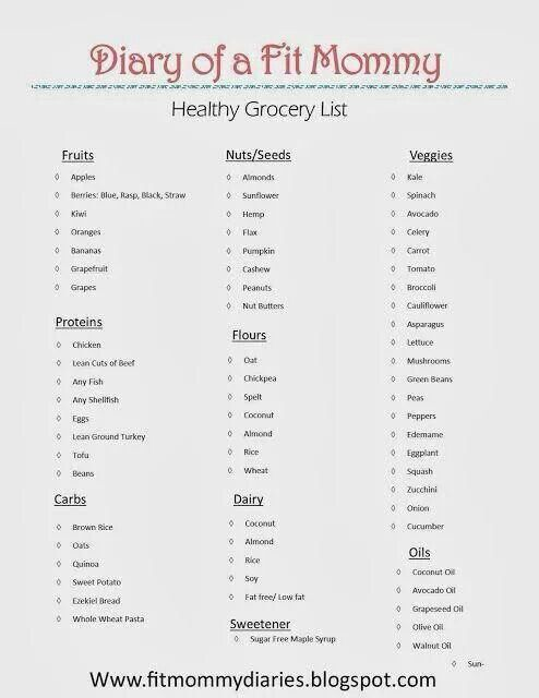 Healthy Grocery List | Yummy | Pinterest