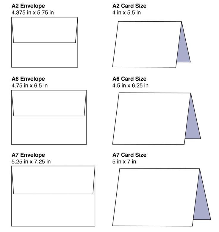 Similiar common card sizes keywords 20 best images about greeting cards on pinterest m4hsunfo